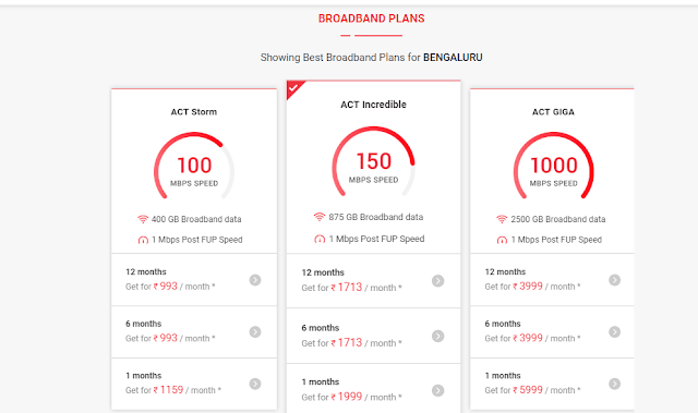ACT best broadband plans in India