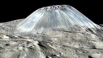 El monte de hielo sobre Ceres