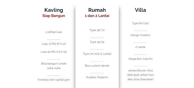 daftar harga properti syariah