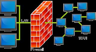 Pengertian dan Mengenal Iptables Firewall di Linux