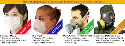 face mask, jerebu, penutup muka, penutup hidung