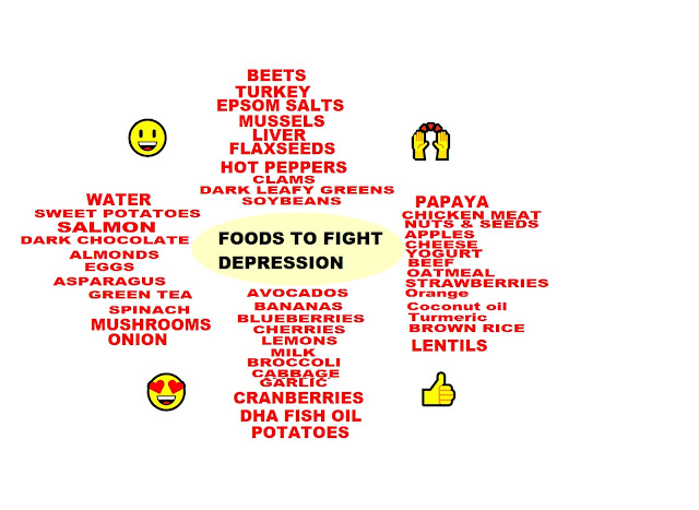 foods.to.fight.depression