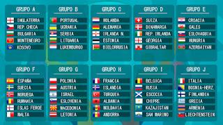 Grupos Eurocopa 2020. Fase de grupo Eurocopa 2020. Grupos clasificatorios Eurocopa 2020.