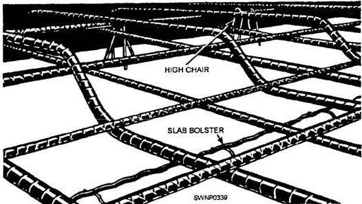 What is Wire Chair? Its Types and Applications in Concrete Construction