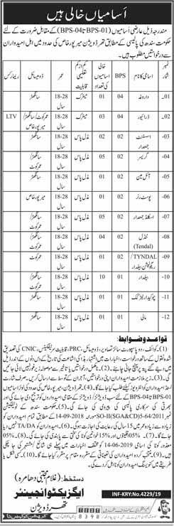 Latest Jobs in Thar Division Mirpur Khas Aug 2019