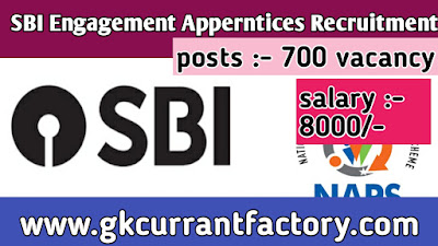 SBI Recruitment Engagement Apperntices, SBI Recruitment 2019