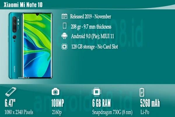 Spesifikasi Xiaomi Mi Note 10
