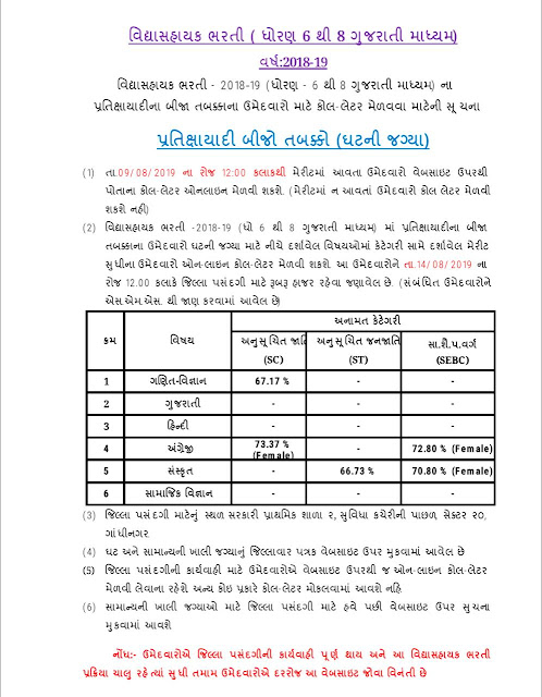 VIDHYASAHAYAK BHARATI STD 6 TO8  GUJARATI MEDIUM SECOND WAITING ROUND DECLERE