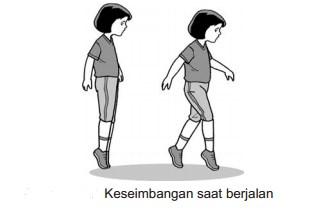 Latihan Keseimbangan Saat Berjalan