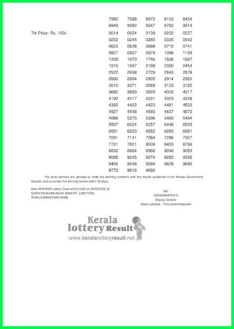 Kerala Lottery Result 17-02-2020 Win Win W-552 Lottery Result