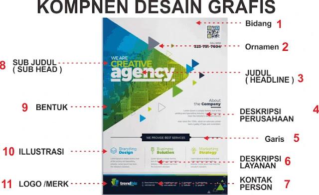Komponen Desain Grafis