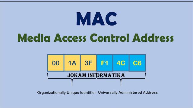 Mac Address : Pengertian, Fungsi Dan Cara Mengetahuinya - JOKAM INFORMATIKA