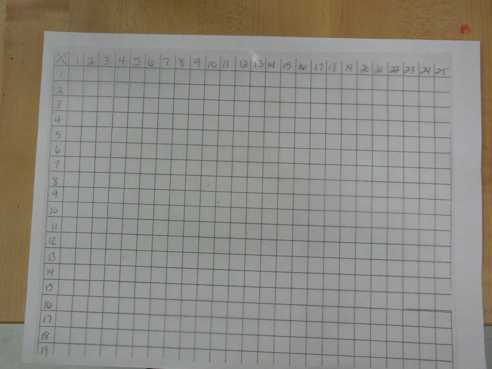 Adventures Of A Middle School Art Teacher 8th Grade Grid