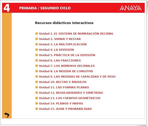 Recursos Didácticos Interactivos Anaya. Matemáticas de 4º de Primaria. (Abre la puerta)