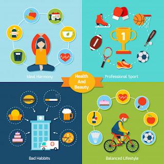 Belajar bahasa Inggris, Habits and Routines, How to Tells and Asking Habits and routines in your life, Bahasa Inggris
