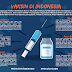 Vaksin Di Indonesia