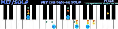 acorde piano chord mi7 con bajo en sol#