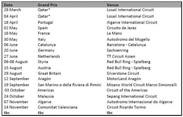 MotoGP Thailand 2021 Resmi Dibatalkan, Diganti Grand Prix Apa?