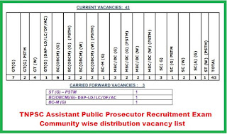 tnpsc-public-prosecutor-vacancy-distribution-community-wise-tngovernmentjobs-in