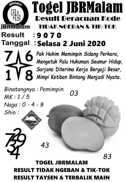 SYAIR TOGEL SYDNEY SELASA 02 JUNI 2020