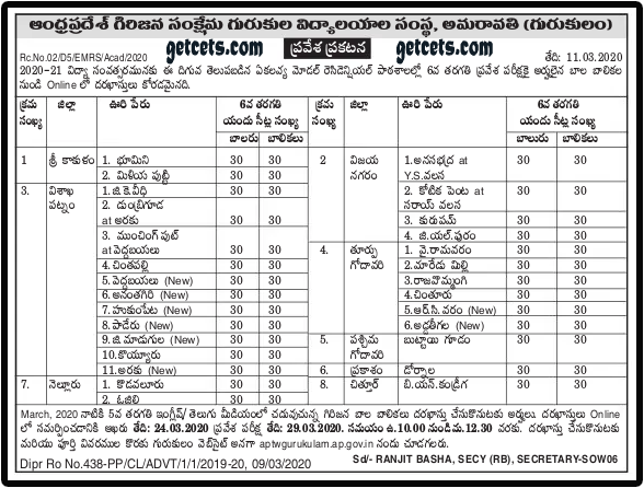 AP EMRS 6th class admission 2021-2022 in aptwreis gurukulam schools