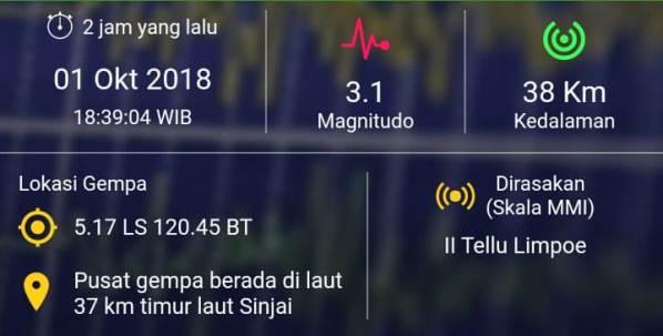 Warga Sinjai Timur, Panik Rasakan Ada Getaran Gempa