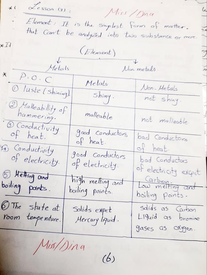 شيت ١٢ ورقة للصف الرابع ملخص ماده الساينس الترم الاول.. متذاكرش غيرهم 6