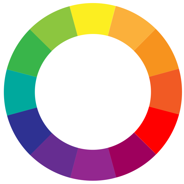 First I Am Going To Introduce You The Color Wheel Know Some Maybe Even Many Of Have Already Seen Or Worked With A