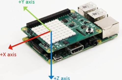sensor de velocidad lineal y angular