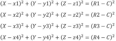 Ecuaciones de posicionamiento GNSS