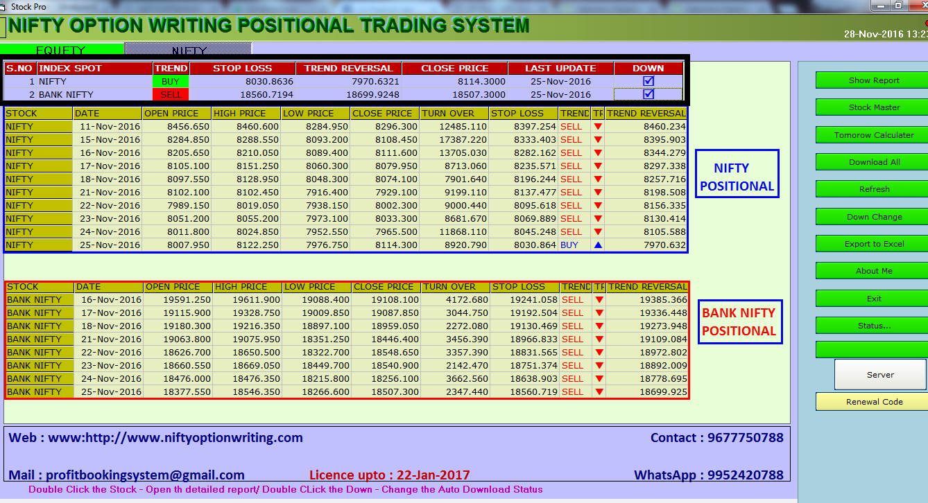 Nifty option trading software