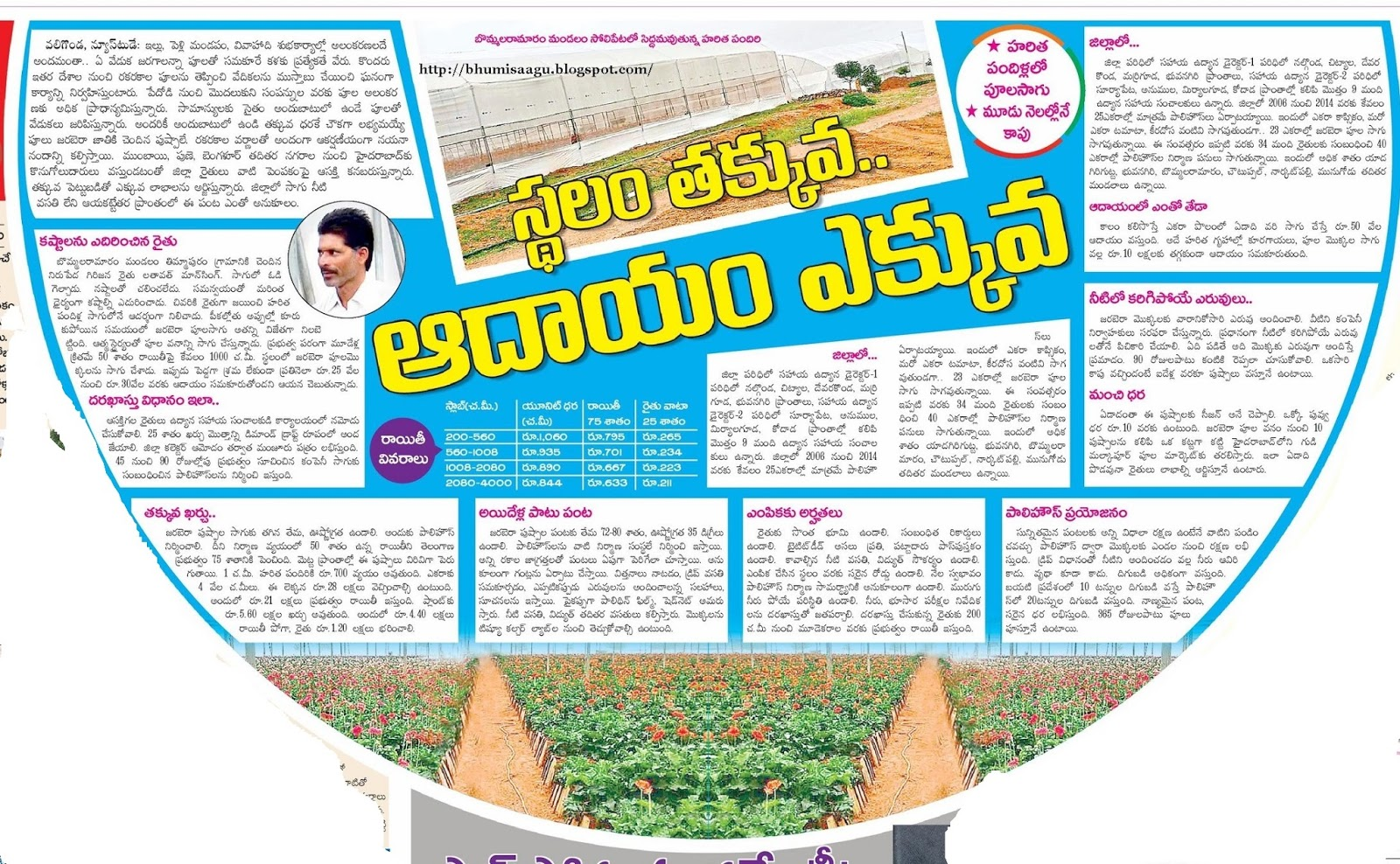 Telugu Agriculture Books Pdf