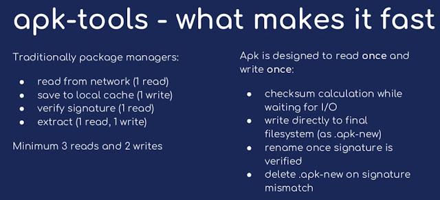 O que torna o apk-tools rápido