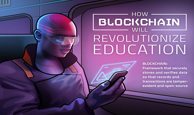 How Blockchain Will Revolutionize Education #infographic
