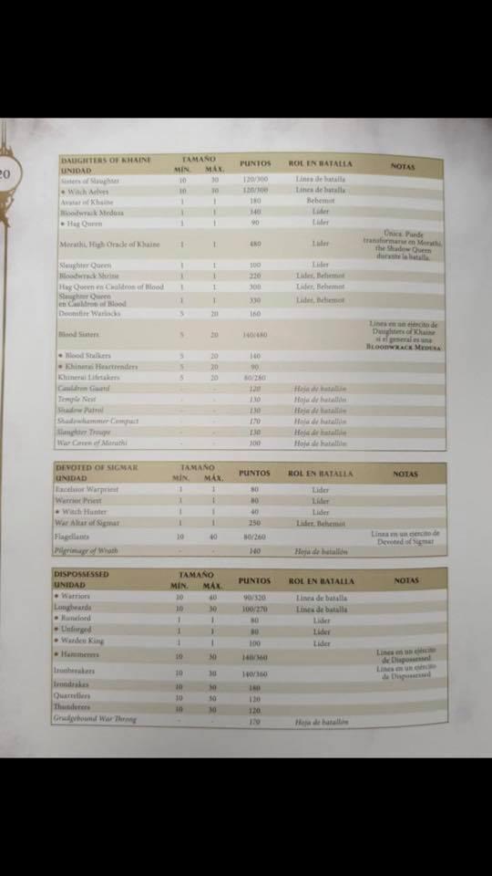 Puntos Manual del General 2019