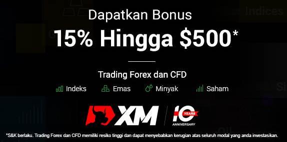 Carti Forex Gratuite - Invata sa tranzactionezi din surse credibile