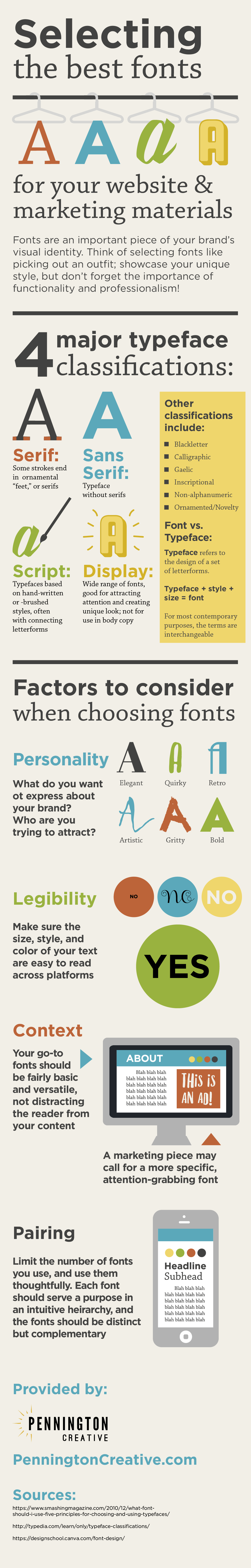 Selecting the Best Fonts for Your Website and Marketing Materials - #infographic