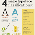 Selecting the Best Fonts for Your Website and Marketing Materials infographic
