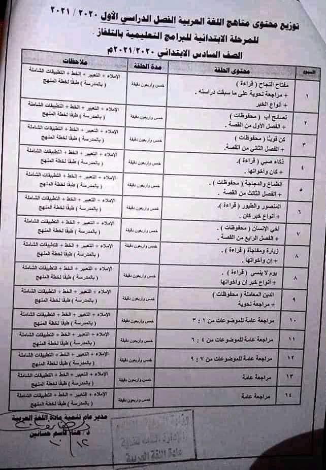 توزيع منهج اللغة العربية حسب البرامج التعليمية التلفزيونية 2021