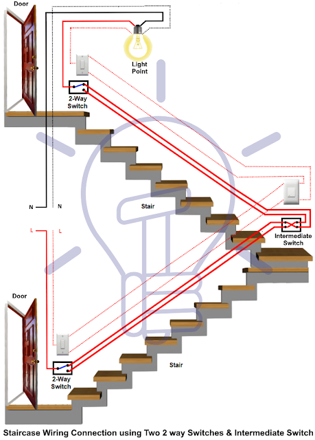 Intermediate switch connection and wiring diagramElectrical technologies - blogger