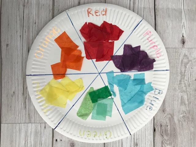 Paper plate marked into six showing with the primary colours and what colours are made from them
