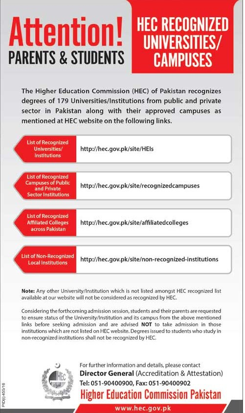HEC Recognized Universities and Campuses for Admissions session 2016