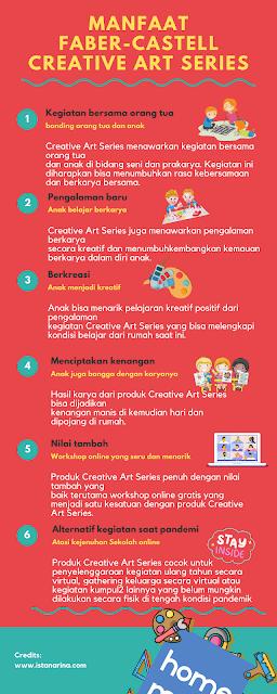 Manfaat kegiatan seni kreatif untuk anak