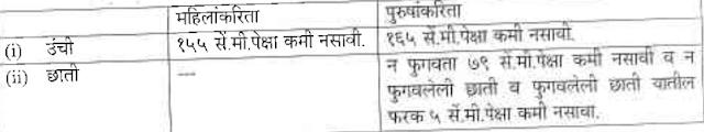Maharashtra Police Bharti 2019