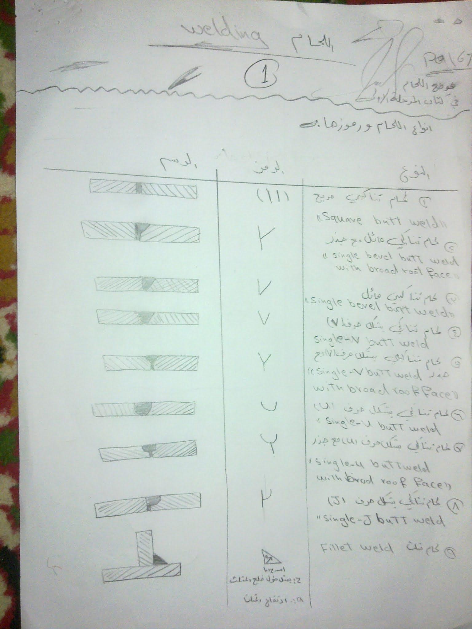 رموز اللحام في الرسم الهندسي والمخططات
