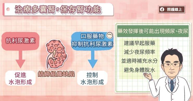 治療多囊腎,有效保持腎功能