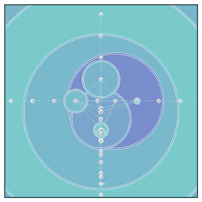 An example image of meaningless shapes with the Fibonacci number.
