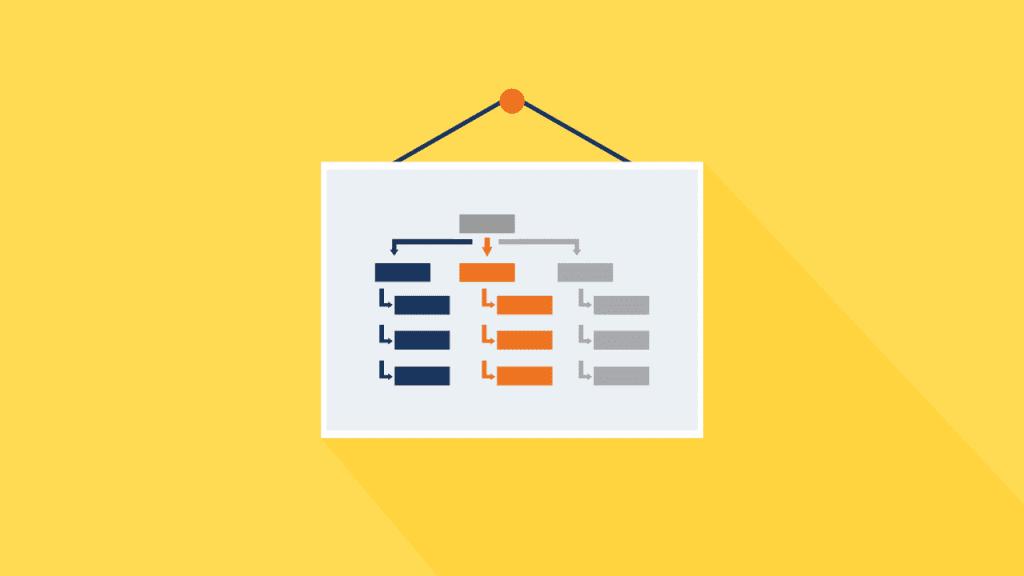 شرح اضافة خرائط بلوجر sitemap لادوات مشرفي المواقع