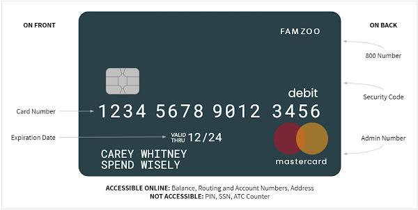 Prepaid Card Numbers