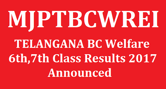 Results, MJPTBCWREIS, TS BC Welfare Result, TS Results, TS BC Welfare VI, VII Results
